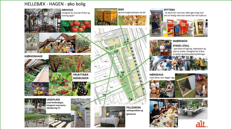 HH ideer til økosamfunn