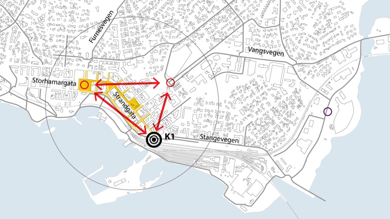 IC H Hamar Vest målpunktbevegelse