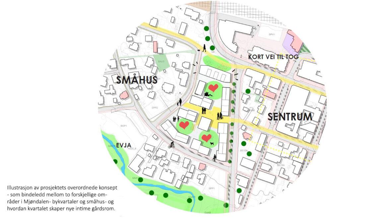 RÅ Dhuskvartalet konsept sirkel